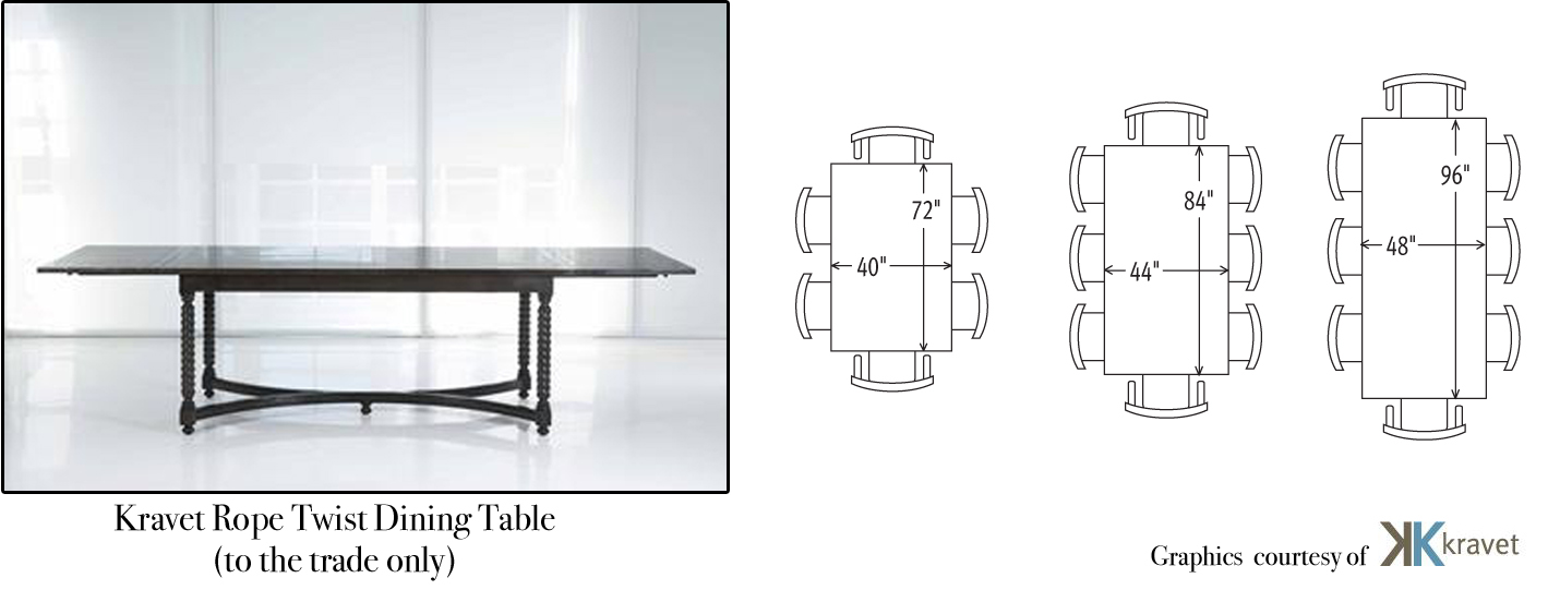 Dining Room Seating Basics Gina Mcmurtrey Interiors Llc